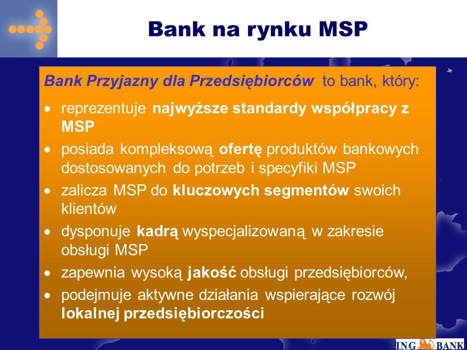 Bank na rynku MSP Bank Przyjazny dla Przedsiębiorców to bank, który: