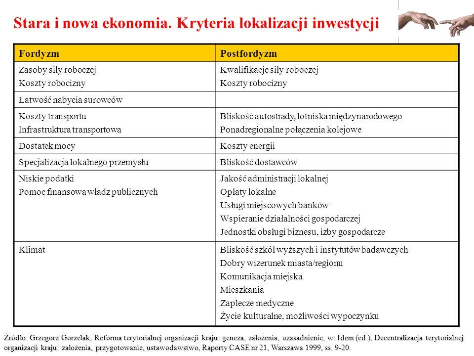 Stara i nowa ekonomia. Kryteria lokalizacji inwestycji
