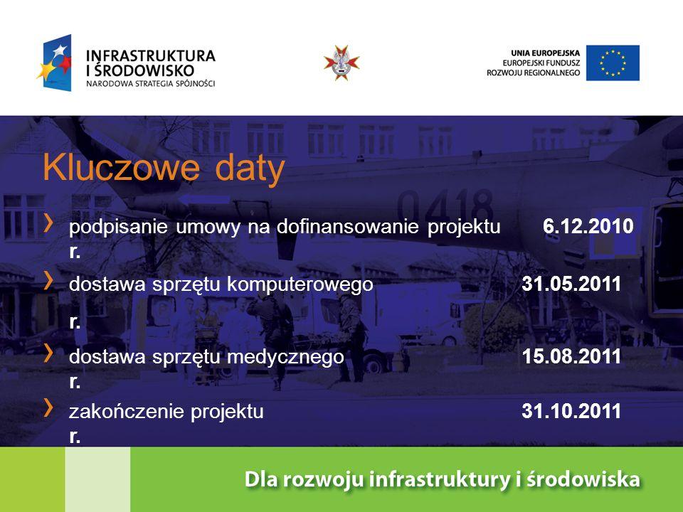 Kluczowe daty podpisanie umowy na dofinansowanie projektu 6.12.2010 r.
