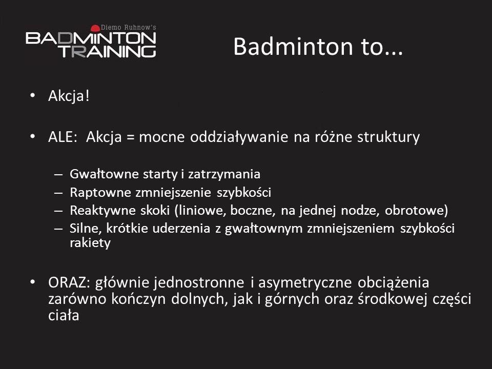 Badminton to...Akcja! ALE: Akcja = mocne oddziaływanie na różne struktury. Gwałtowne starty i zatrzymania.
