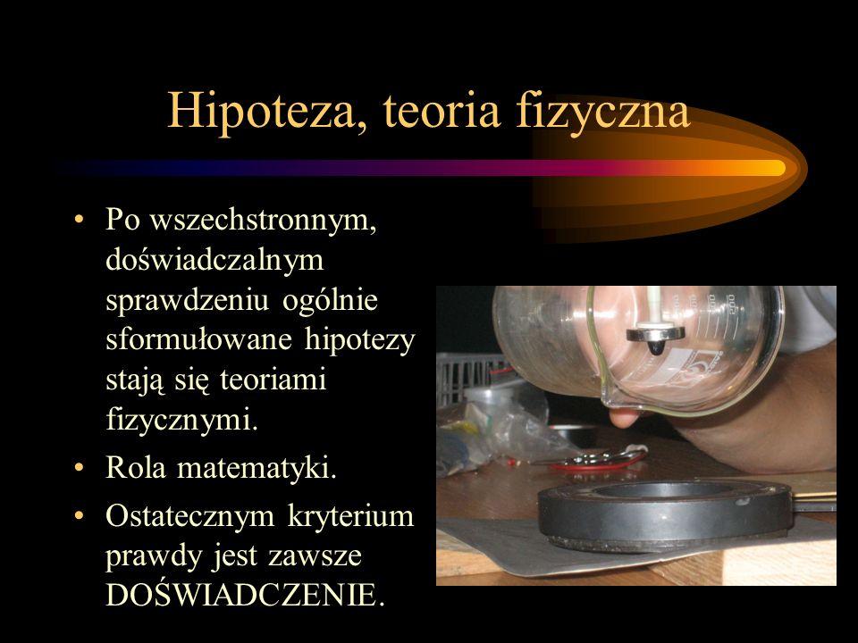 Hipoteza, teoria fizyczna