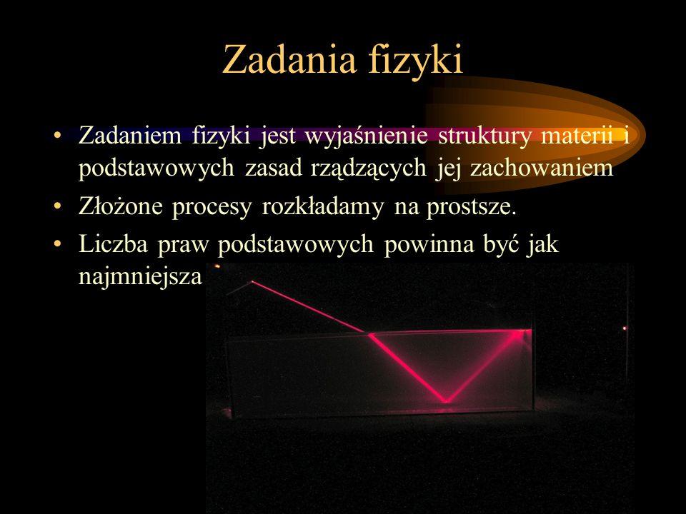 Zadania fizyki Zadaniem fizyki jest wyjaśnienie struktury materii i podstawowych zasad rządzących jej zachowaniem.