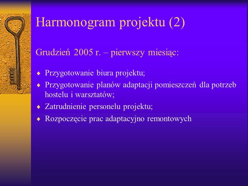 Harmonogram projektu (2) Grudzień 2005 r. – pierwszy miesiąc:
