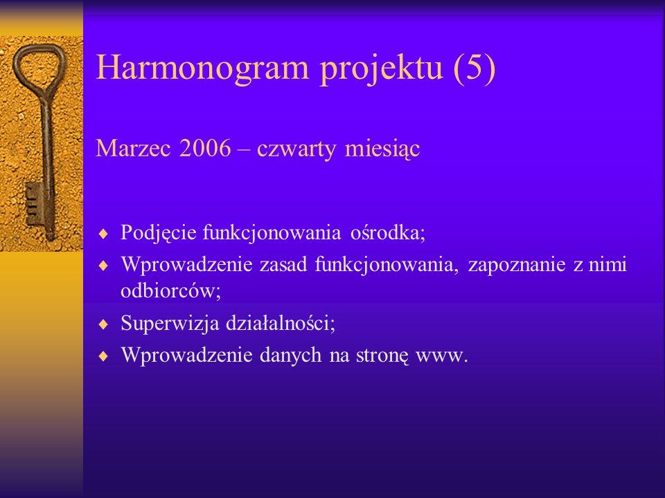 Harmonogram projektu (5) Marzec 2006 – czwarty miesiąc