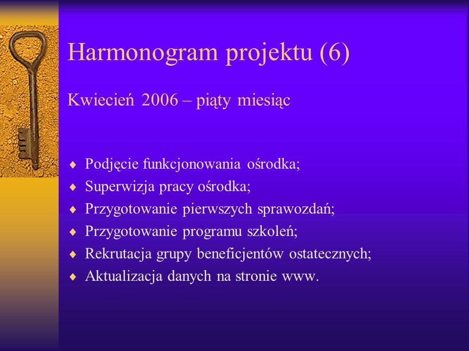 Harmonogram projektu (6) Kwiecień 2006 – piąty miesiąc