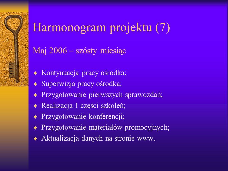 Harmonogram projektu (7) Maj 2006 – szósty miesiąc