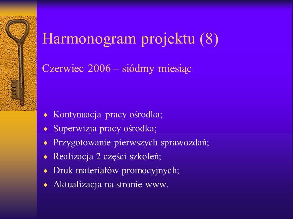 Harmonogram projektu (8) Czerwiec 2006 – siódmy miesiąc