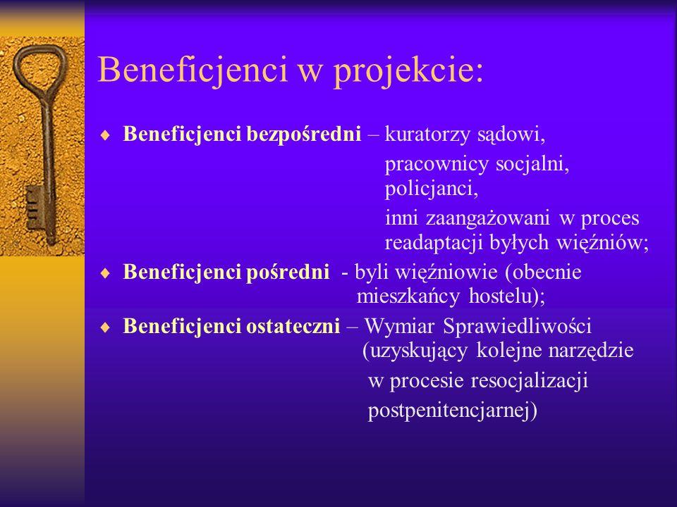 Beneficjenci w projekcie: