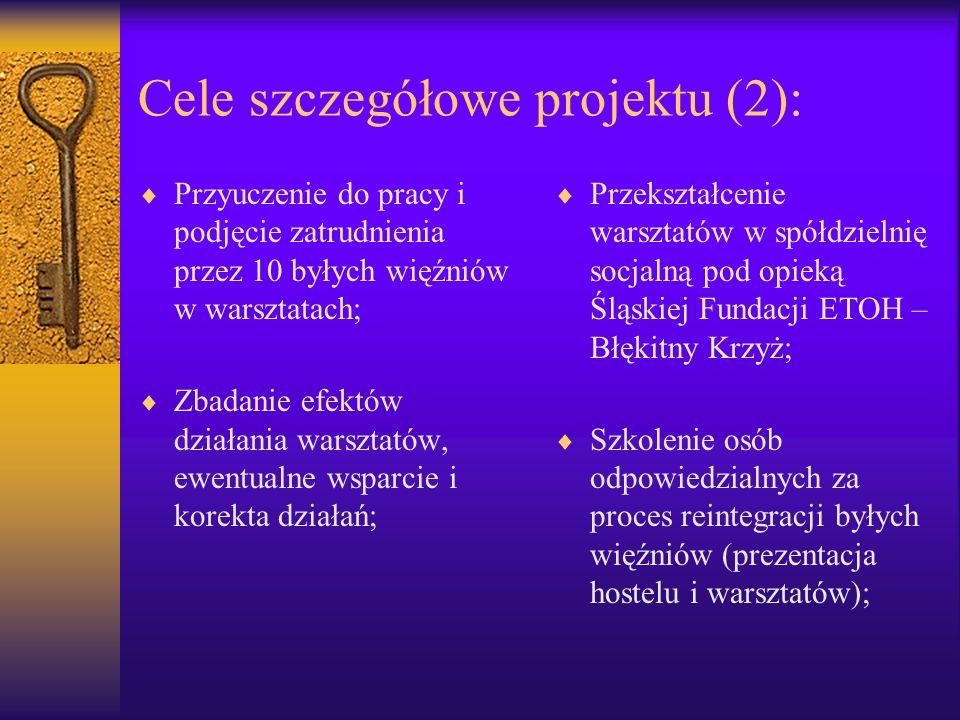 Cele szczegółowe projektu (2):