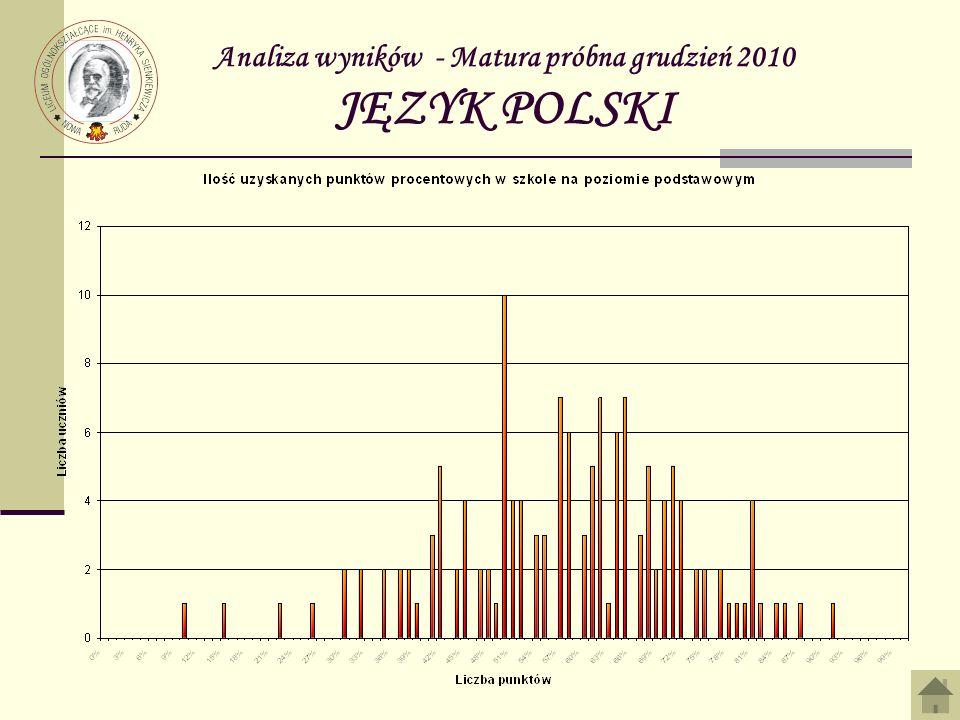 Analiza wyników - Matura próbna grudzień 2010 JĘZYK POLSKI