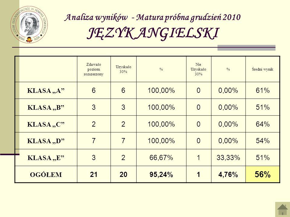 Analiza wyników - Matura próbna grudzień 2010 JĘZYK ANGIELSKI