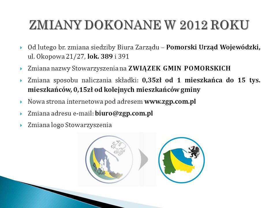 ZMIANY DOKONANE W 2012 ROKU Od lutego br. zmiana siedziby Biura Zarządu – Pomorski Urząd Wojewódzki, ul. Okopowa 21/27, lok. 389 i 391.