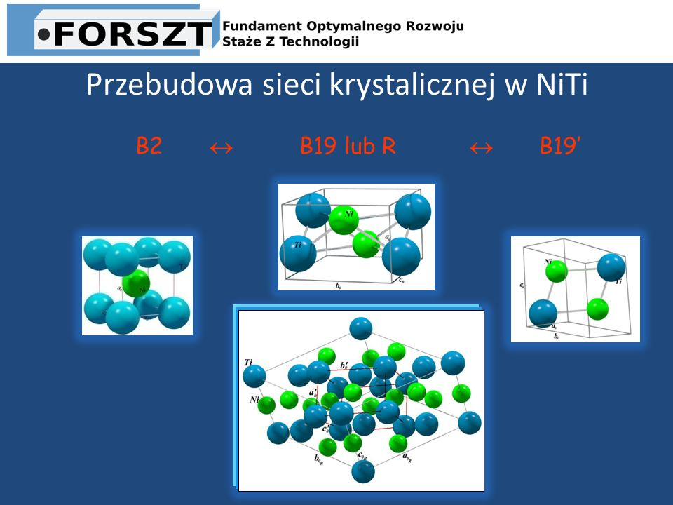 Przebudowa sieci krystalicznej w NiTi