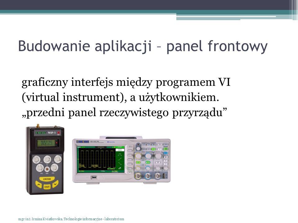 Budowanie aplikacji – panel frontowy