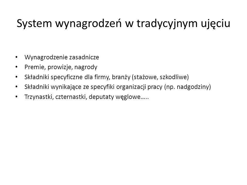 System wynagrodzeń w tradycyjnym ujęciu