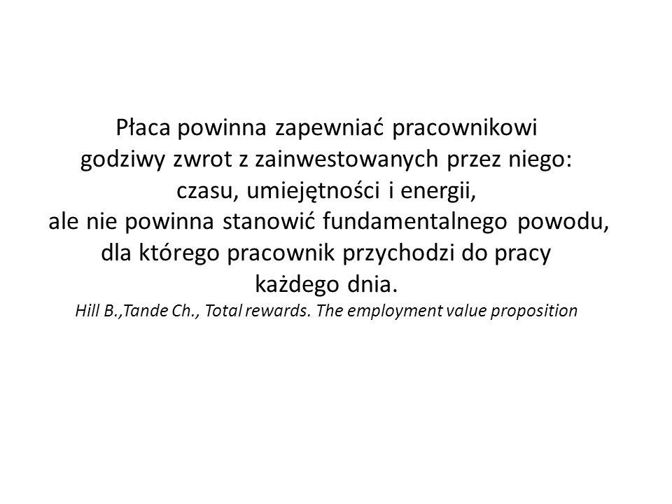 Płaca powinna zapewniać pracownikowi godziwy zwrot z zainwestowanych przez niego: czasu, umiejętności i energii, ale nie powinna stanowić fundamentalnego powodu, dla którego pracownik przychodzi do pracy każdego dnia. Hill B.,Tande Ch., Total rewards. The employment value proposition