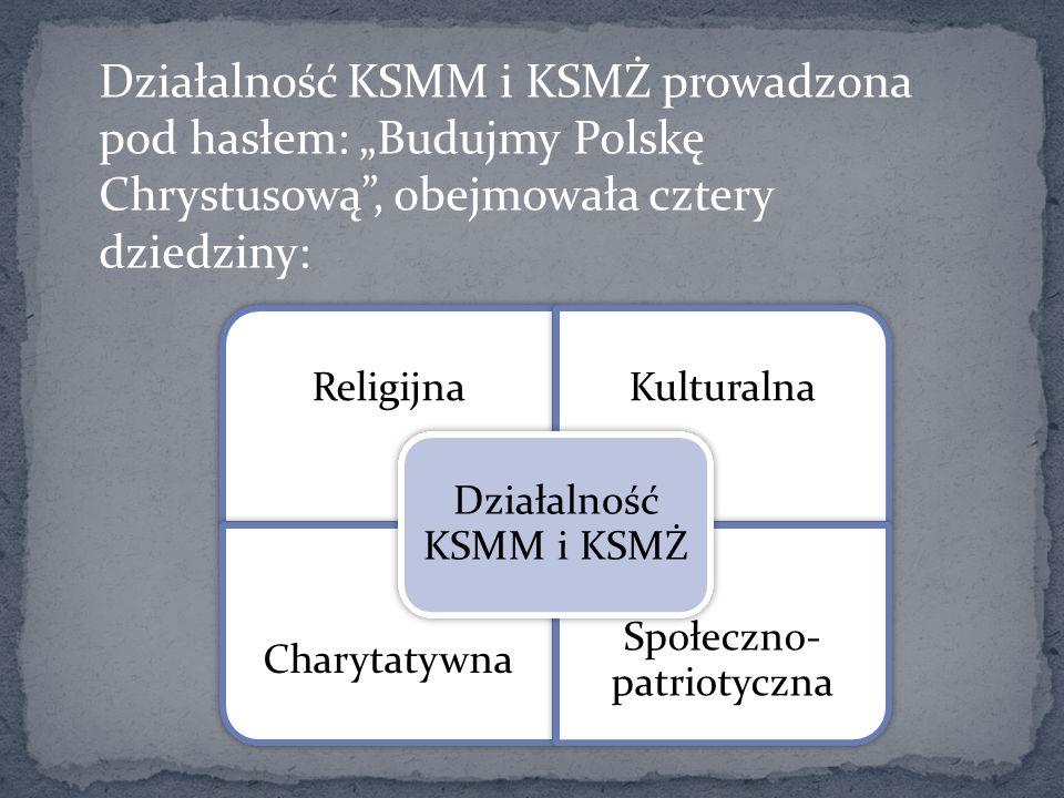 """Działalność KSMM i KSMŻ prowadzona pod hasłem: """"Budujmy Polskę Chrystusową , obejmowała cztery dziedziny:"""