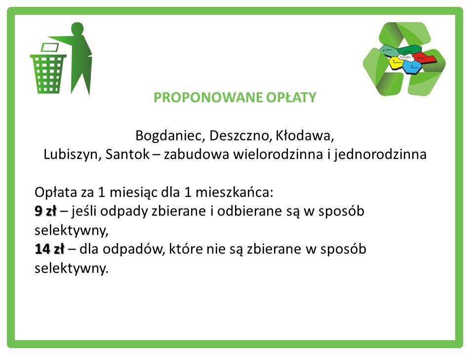 Bogdaniec, Deszczno, Kłodawa,