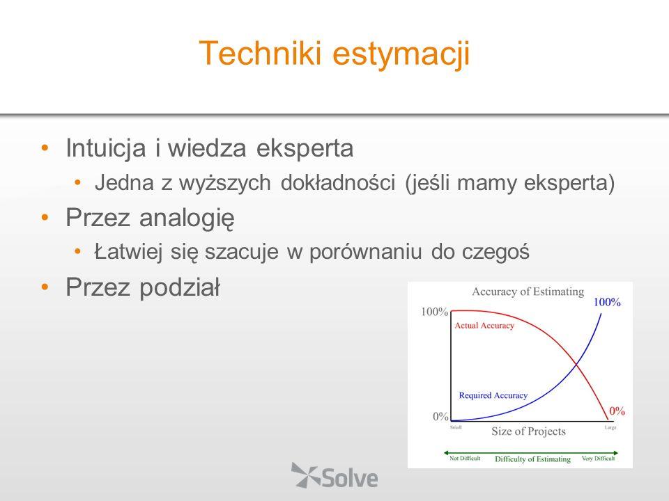 Techniki estymacji Intuicja i wiedza eksperta Przez analogię