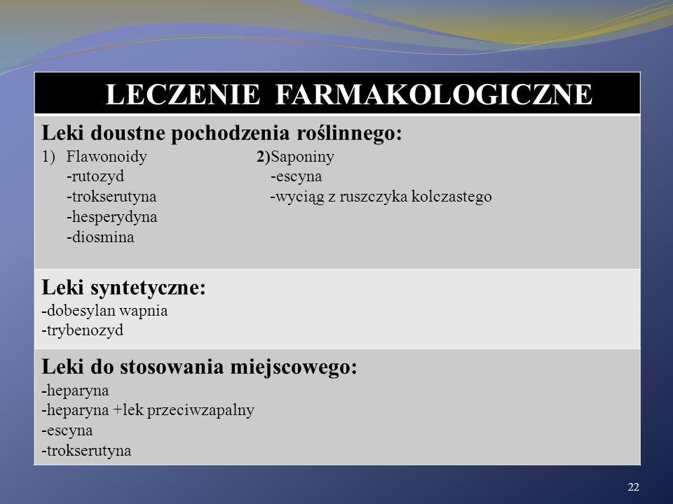 Leki doustne pochodzenia roślinnego: