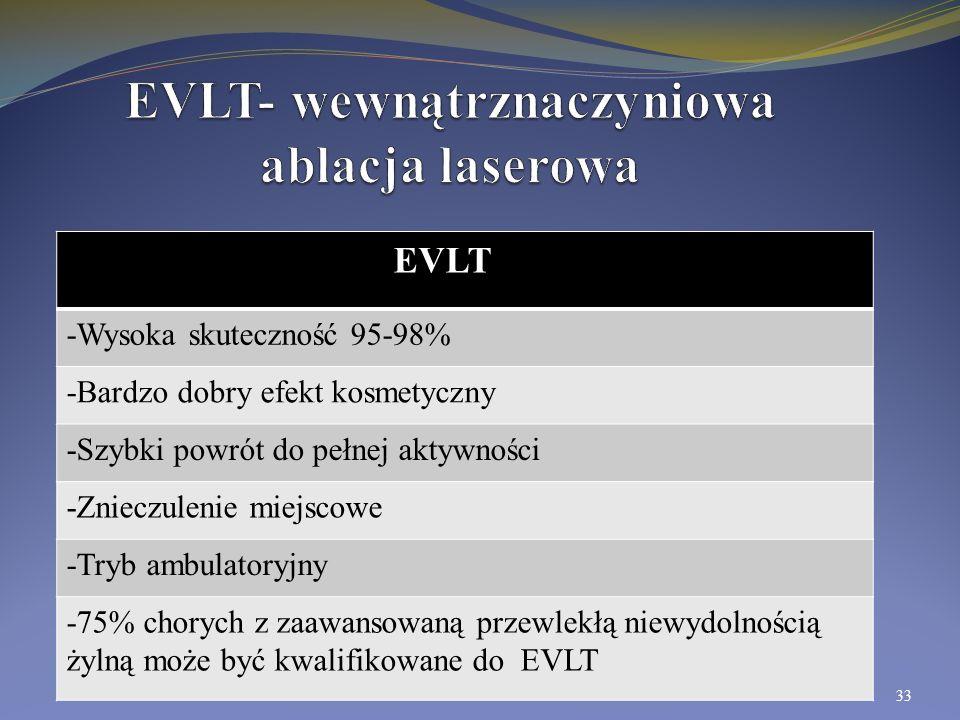 EVLT- wewnątrznaczyniowa ablacja laserowa