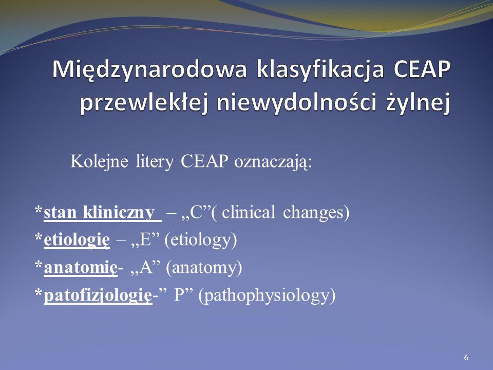 Międzynarodowa klasyfikacja CEAP przewlekłej niewydolności żylnej