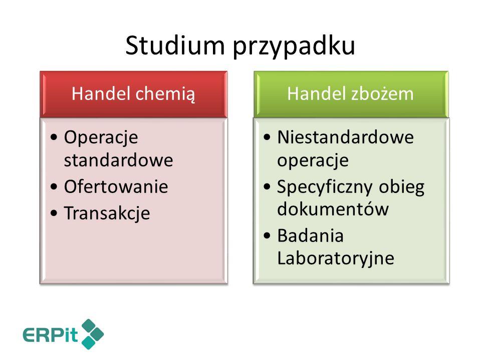 Studium przypadku Handel chemią Operacje standardowe Ofertowanie
