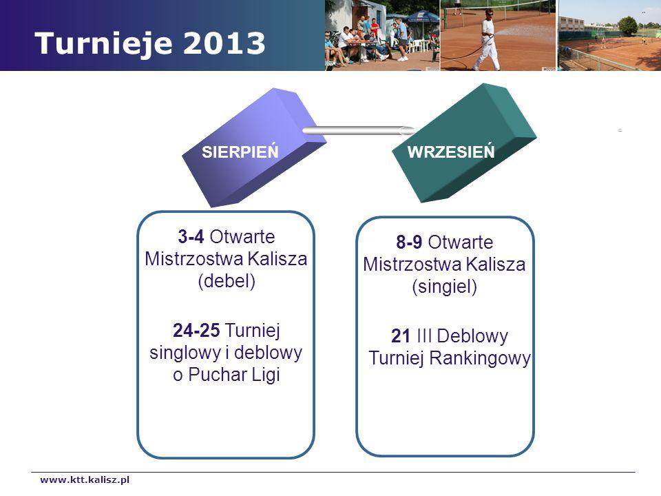 Turnieje 2013 3-4 Otwarte Mistrzostwa Kalisza (debel)