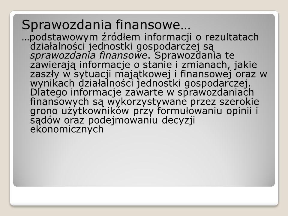 Sprawozdania finansowe…