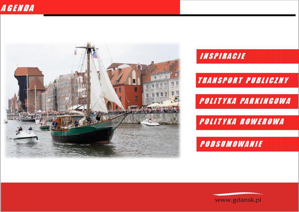 AGENDA INSPIRACJE TRANSPORT PUBLICZNY POLITYKA PARKINGOWA