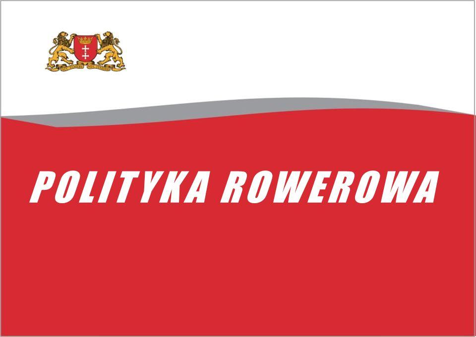 POLITYKA ROWEROWA