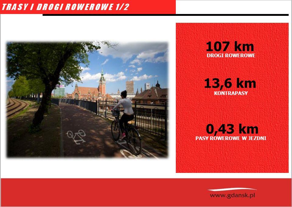 107 km 13,6 km 0,43 km TRASY I DROGI ROWEROWE 1/2 DROGI ROWEROWE