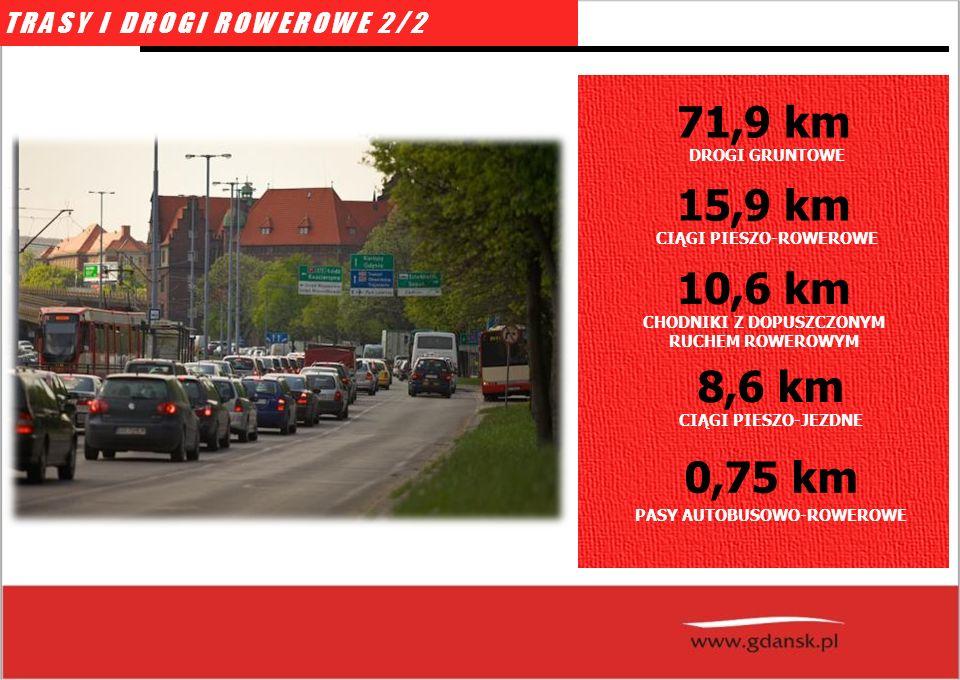 71,9 km 15,9 km 10,6 km 8,6 km 0,75 km TRASY I DROGI ROWEROWE 2/2