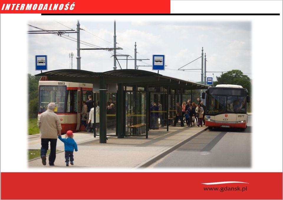 INTERMODALNOŚĆ fot: schopenhauer.net