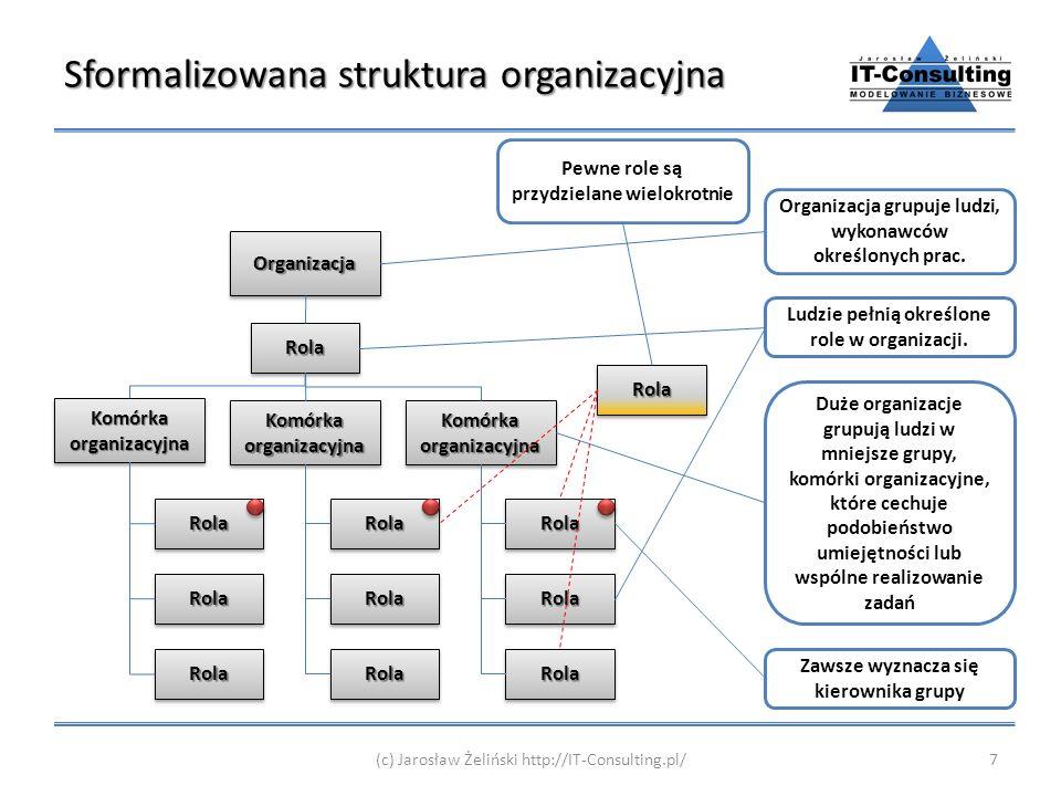 Sformalizowana struktura organizacyjna