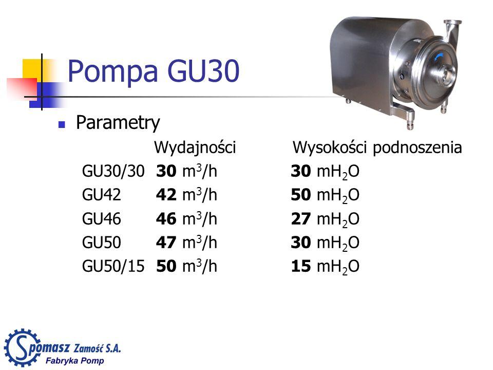 Pompa GU30 Parametry Wydajności Wysokości podnoszenia