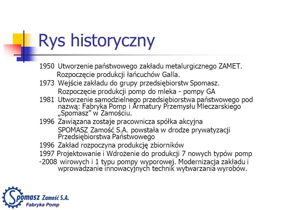 Rys historyczny 1950 Utworzenie państwowego zakładu metalurgicznego ZAMET. Rozpoczęcie produkcji łańcuchów Galla.