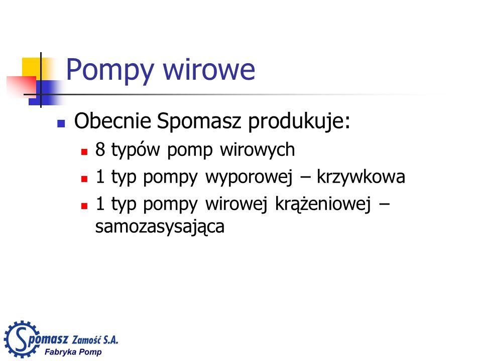 Pompy wirowe Obecnie Spomasz produkuje: 8 typów pomp wirowych