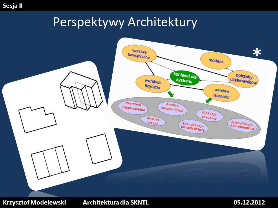 Perspektywy Architektury