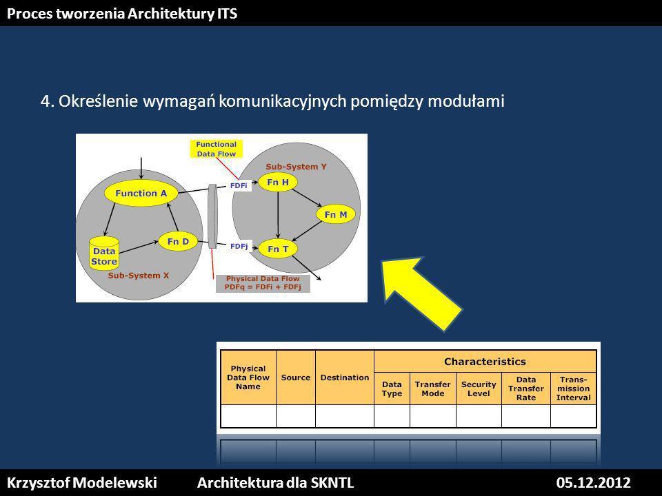 4. Określenie wymagań komunikacyjnych pomiędzy modułami