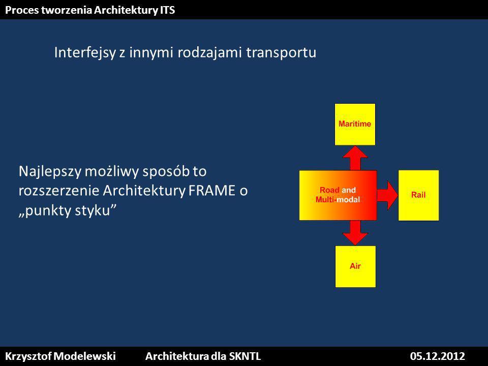 Interfejsy z innymi rodzajami transportu