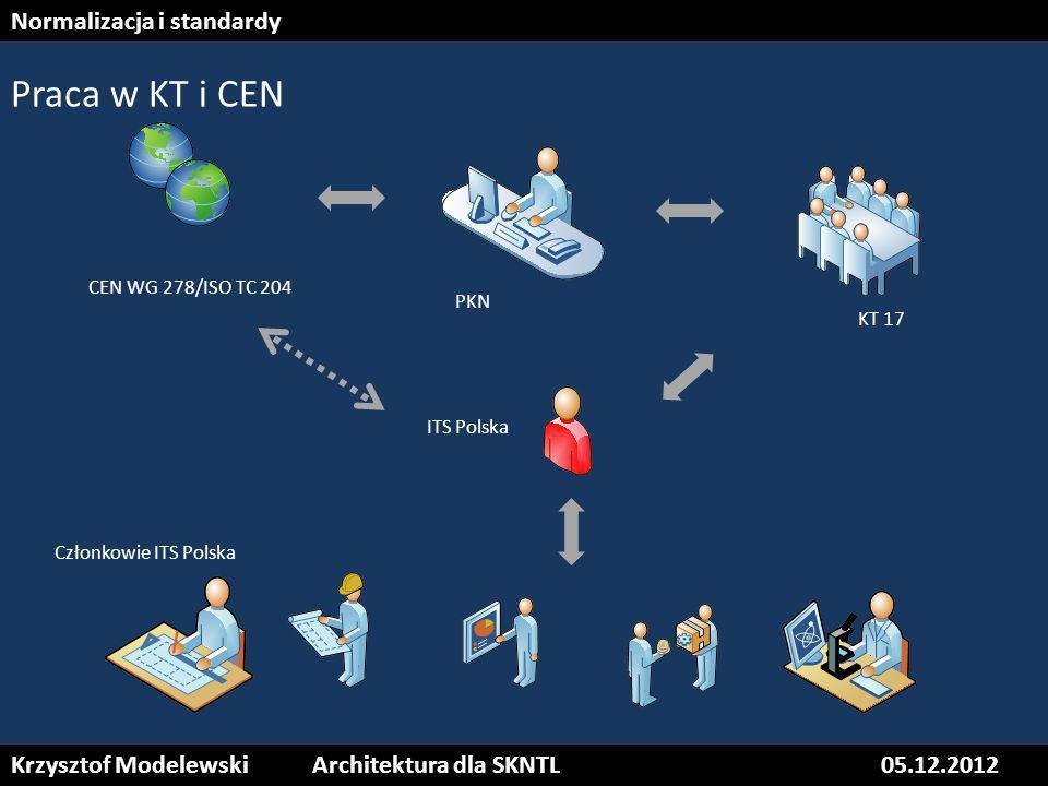 Praca w KT i CEN Normalizacja i standardy Krzysztof Modelewski