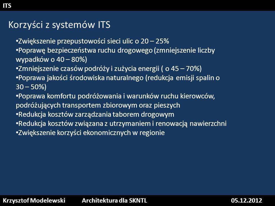 Korzyści z systemów ITS