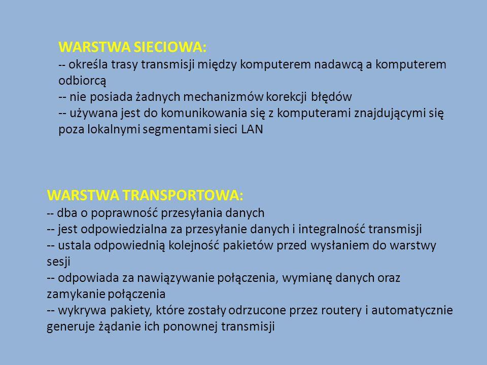 WARSTWA TRANSPORTOWA: