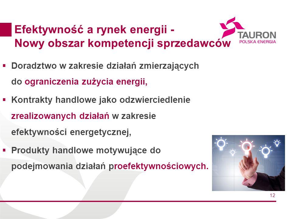 Efektywność a rynek energii - Nowy obszar kompetencji sprzedawców