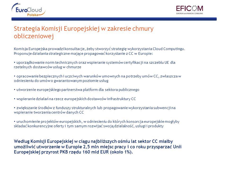 Strategia Komisji Europejskiej w zakresie chmury obliczeniowej