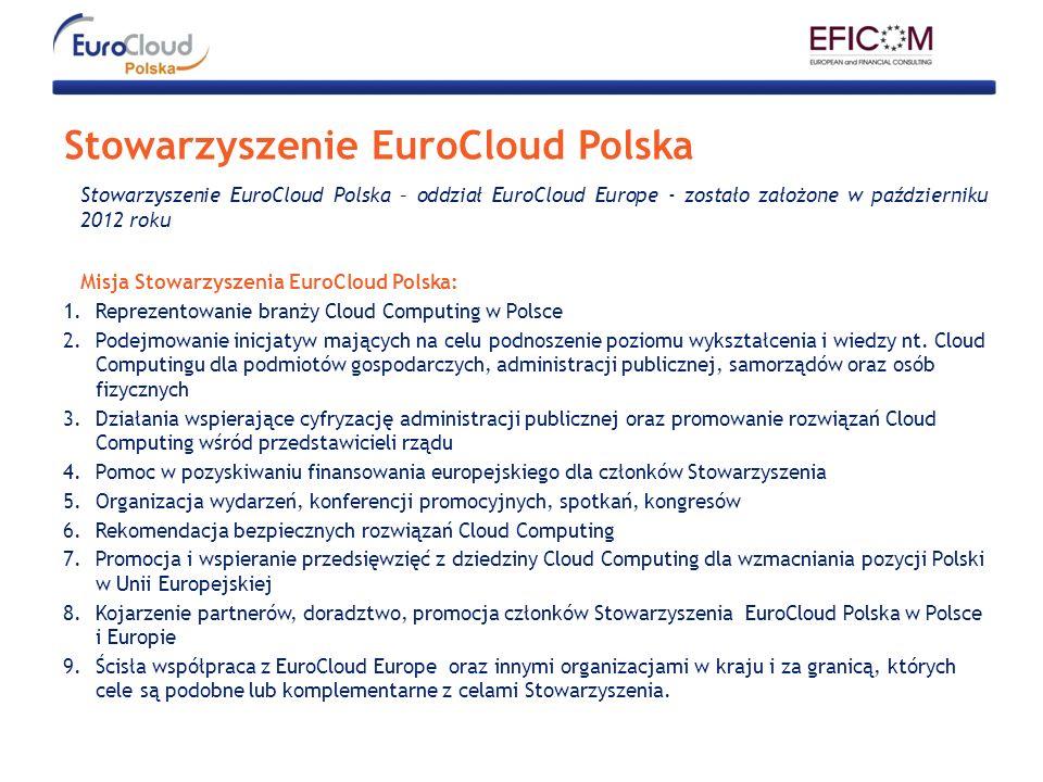 Stowarzyszenie EuroCloud Polska