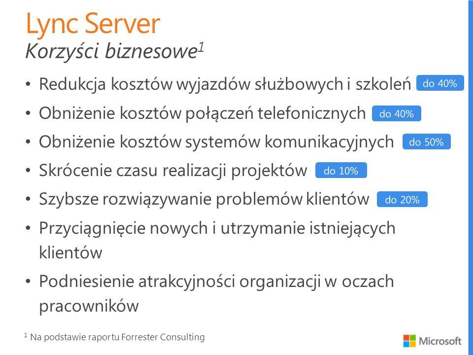 Lync Server Korzyści biznesowe1