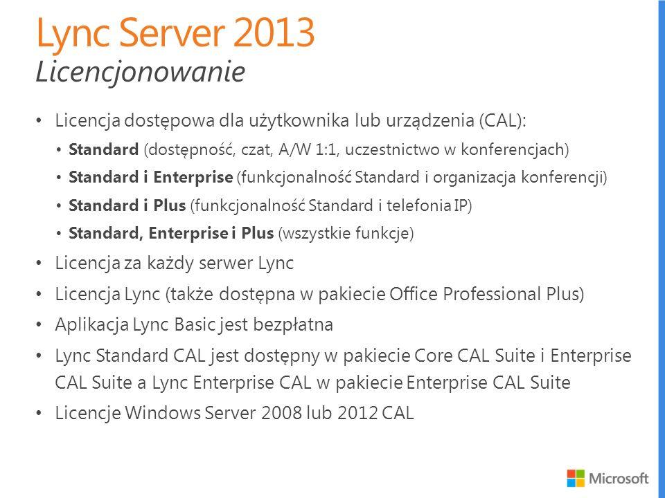 Lync Server 2013 Licencjonowanie