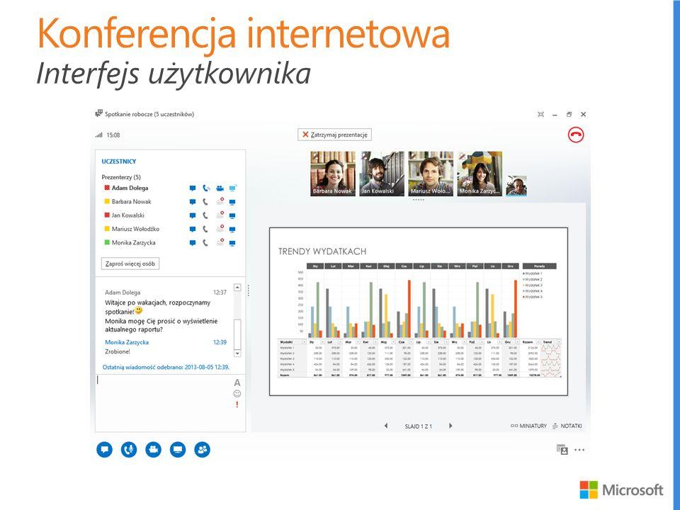 Konferencja internetowa